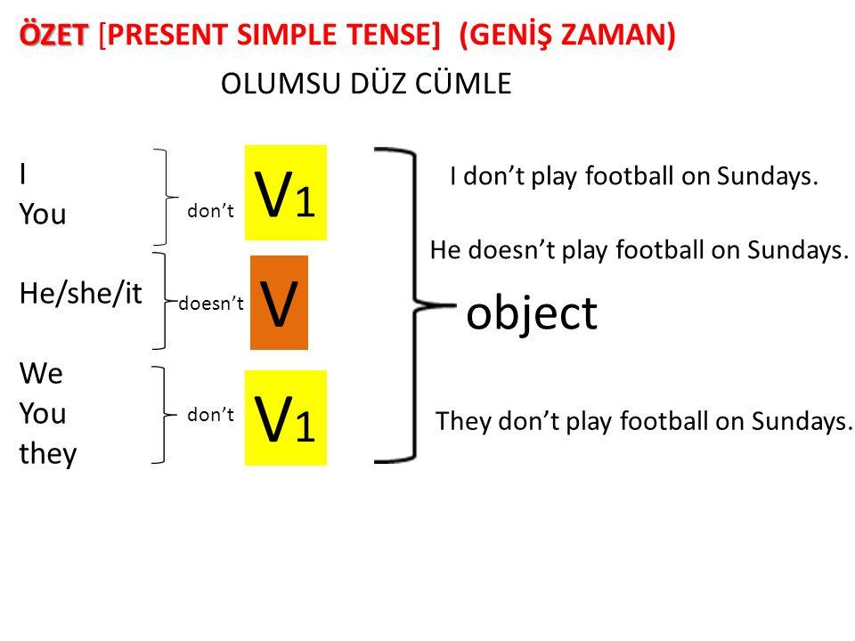 V1 V V1 object ÖZET [PRESENT SIMPLE TENSE] (GENİŞ ZAMAN)